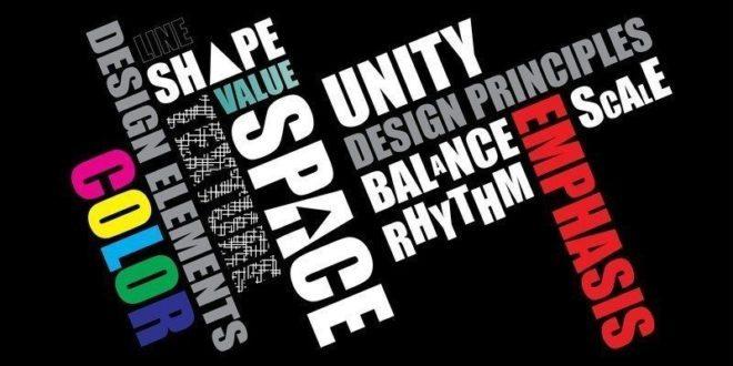 How To Determine Design Principles